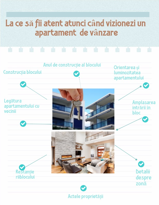 infografic imobiliare apartamente